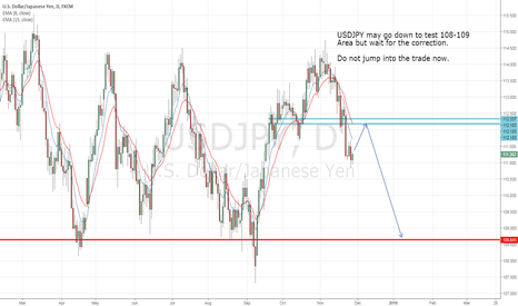 USDJPY: USDJPY Short - wait for the correction first