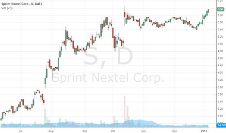 S: sprint is about to fall hard