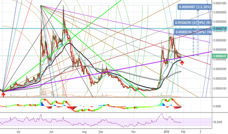 BURSTBTC: BURST long