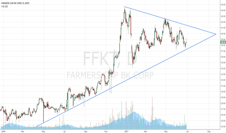 FFKT: Who wants to get FFKT? Lolz