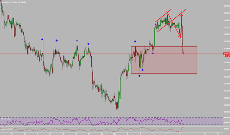 EURUSD: EURUSD Potential Stop and Reverse With 2618 & Cypher
