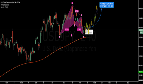 USDJPY: Waiting for confirmation to go Long