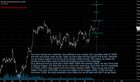 GER30: DAX daily analyses 06/09/2006