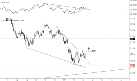 DXY: DXY: Further appreciation seems to be in store