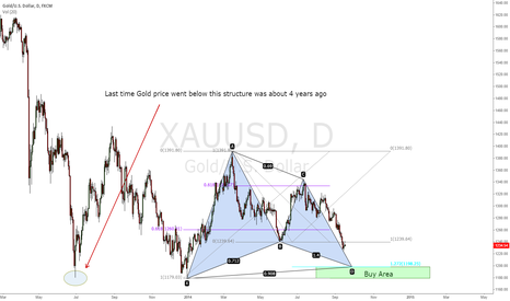 XAUUSD: Gold D1 Long opportunity