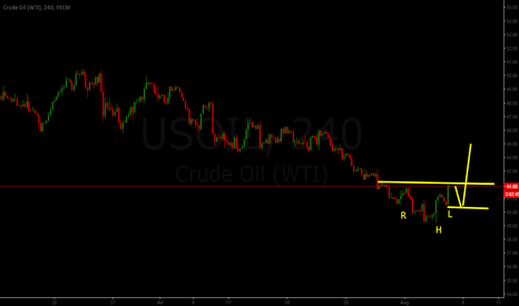 USOIL: SMALL IHS IN OIL TGT 45 SHORLTY