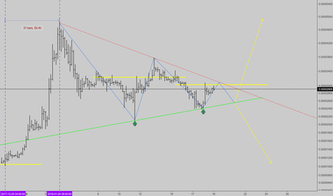 SNTBTC: easy triangle set up