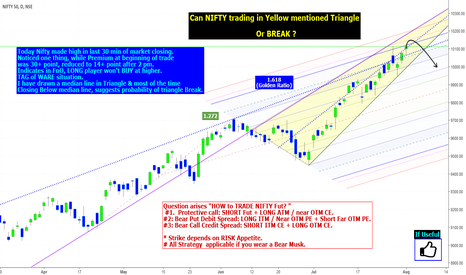 NIFTY: NIFTY / Stock FnO Strategy Part -I