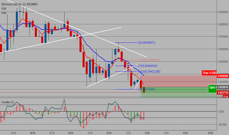 ETHBTC: ETH going down - watch out around 1.618 - possible reversal