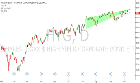 HYG: Short book: HYG - Topping pattern