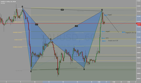 XAUUSD: XAU/USD 800pip long opportunity I took today, first time