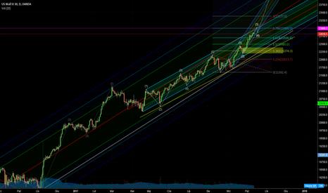 US30USD: Dow Jones US30 - UP! LONG possible 23000