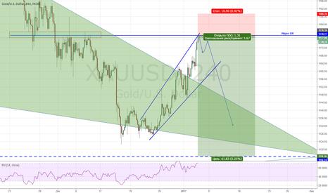 XAUUSD: >>>Gold-Sell.Финальное снижение перед мощной покупкой<<<