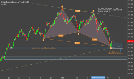 GBPJPY: GBPJPY - Butterfly + new demand