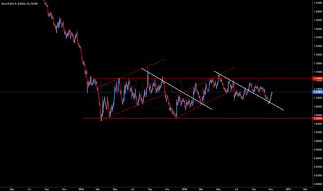 EURUSD: Euro bulls… are you ready ???