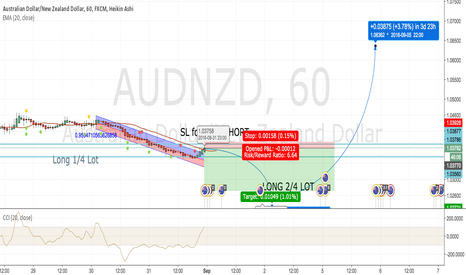 AUDNZD: Build position AUDNZD - 2 STEP