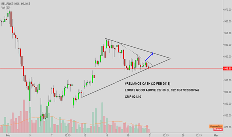 RELIANCE: #RELIANCE CASH : LOOKS GOOD ABOVE 927.50
