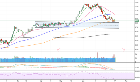 AEP: Text book - Previous resistance now support