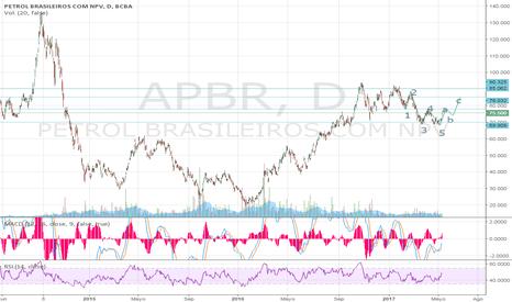 APBR: Ponele nafta a APBR que salís bolando