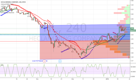 HL: HL Cup and Handle  www.tradegeniusacademy.com  Trade with us
