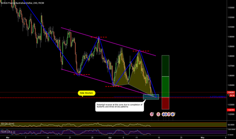 GBPAUD: GBPAUD _ Potential Butterfly & Threedrives patterns
