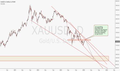 XAUUSD: bearish on gold