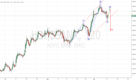 HDFCBANK: HDFC bank can correct to 1250 levels after a pull back.