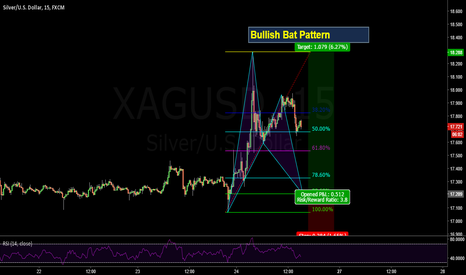 XAGUSD: After successful cypher now batman takes charge