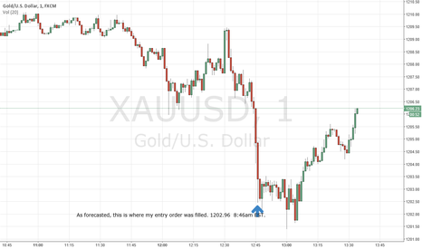XAUUSD: XAUUSD will possibly rise from here.
