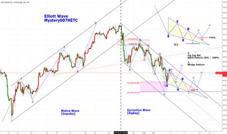 USDWTI: CL1! /USOIL / WTIUSD / Elliott Wave