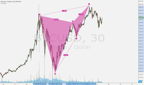 BTCUSD: Messy bearish butterfly on pins