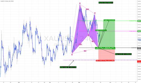 XAUUSD: XAUUSD - Potential 400+ pip move (Bullish Bat Pattern)