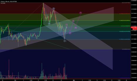 Tradingview Zcl