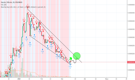 SCBTC: SIACOIN 20% Profit within one week from now