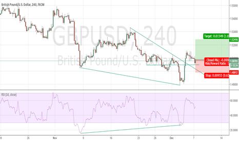 GBPUSD: GBPUSD Possible Bullish Setup on 4H Chart