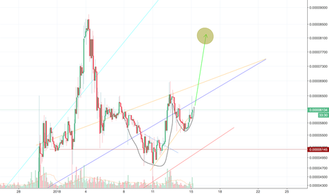 ADABTC: ADA cup and handle?