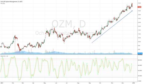 OZM: The wizard of Oz
