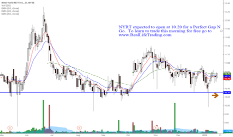 NYRT: NYRT Day Trade Perfect Gap N Go (Brad Reed Jan20,2015)