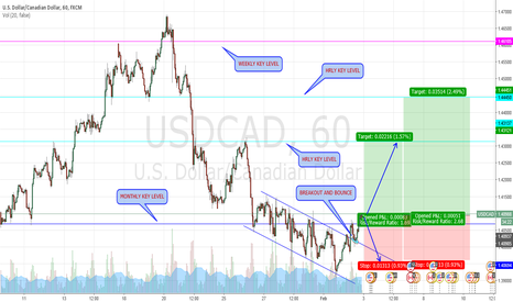 USDCAD: LONG - CHANNEL BREAKOUT, 2 POTENTIAL TARGETS