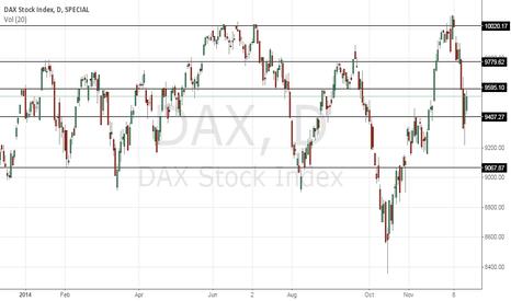 DAX: long dax