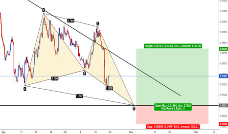 NZDCAD: NZDCAD - The Ugliest Butterfly You've Never Seen