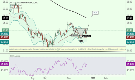 DXY: THE WHITEHOUSE,INFLATION n WAGES- 2018 HERE WE COME!!!!!