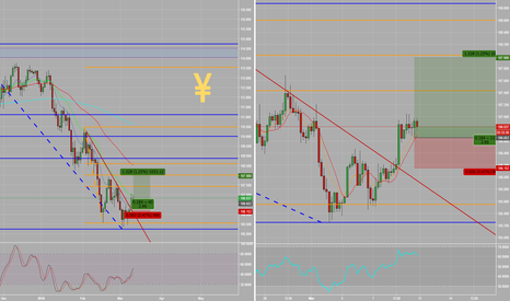 USDJPY: V1:T7_USDJPY_Long_4hr_Swing_Strategic Entry