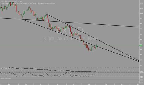 DXY: USD kembali ke dalam descending triangle nya