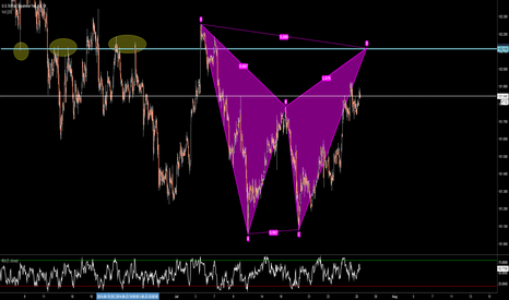 USDJPY: Bear Bat at nice structure zone