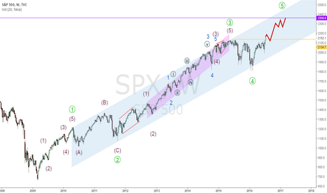 SPX: S&P Primary 5 targeting 2359
