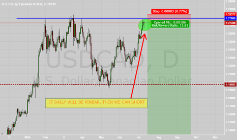 USDCAD: short on pinbar