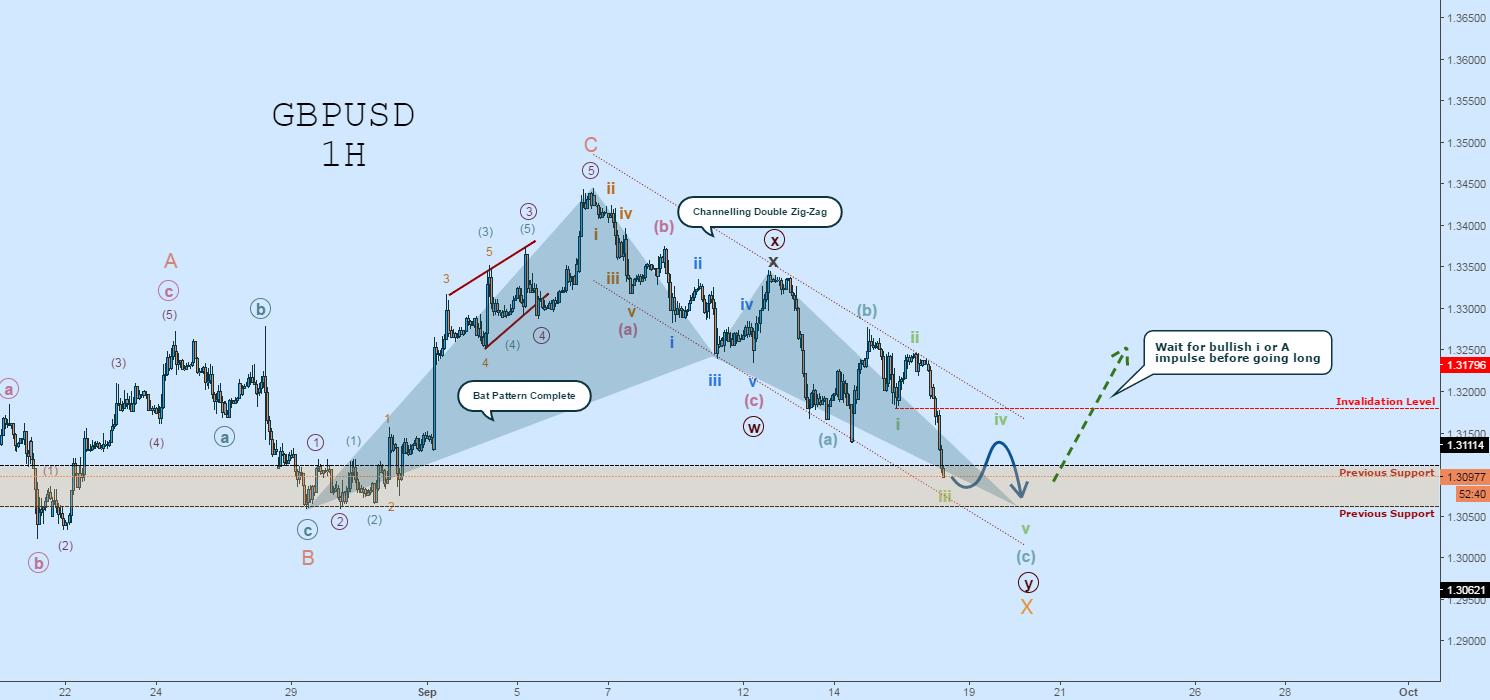 GBPUSD EW Count: Bullish Bat May Complete Double Zig Zag