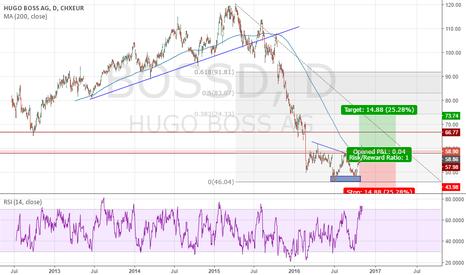 BOSS: Hugo Boss Long