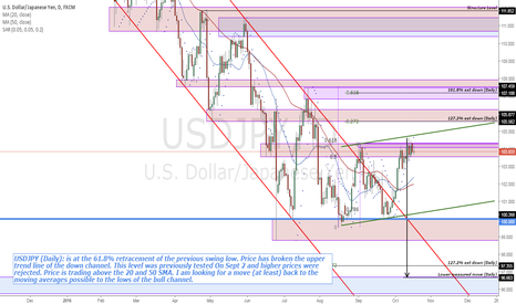 USDJPY: USDJPY (Daily): is at the 61.8% ret. of the previous swing low.